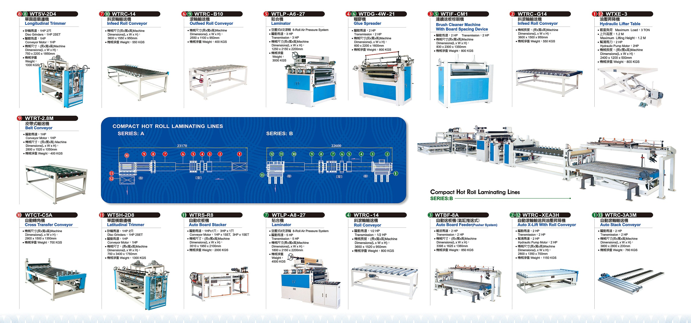 Automatic single sided hot roll laminating line-02